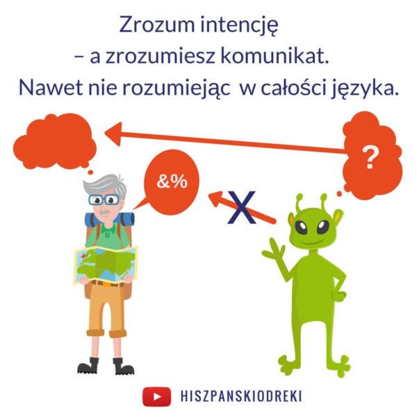 intuicja w uczeniu sie jezyka