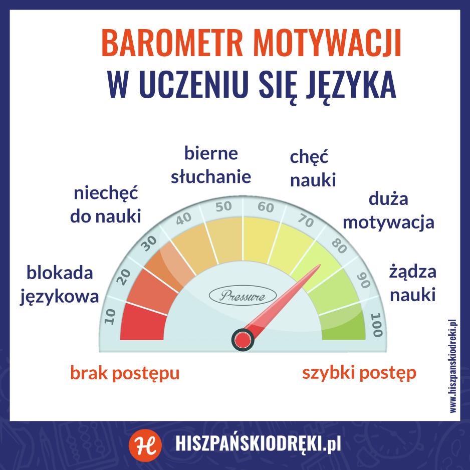 uczenie się języka