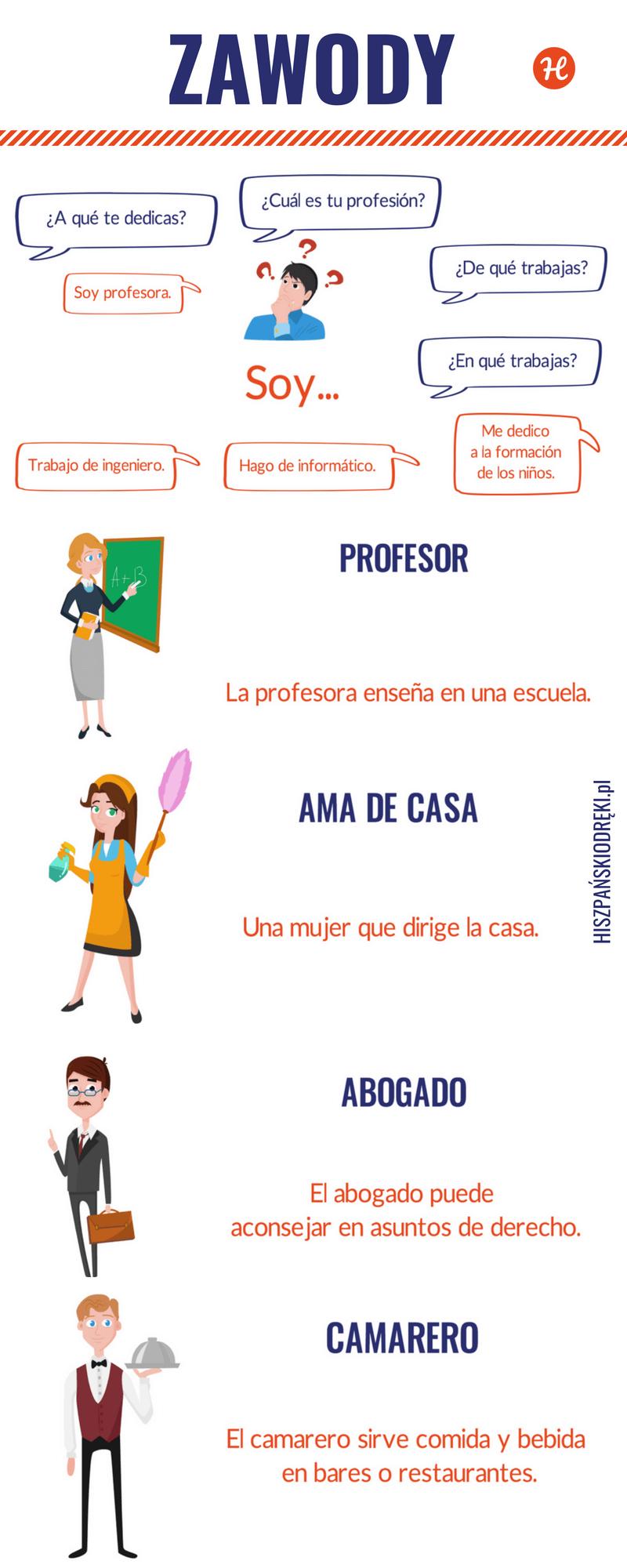 Zawody po hiszpańsku
