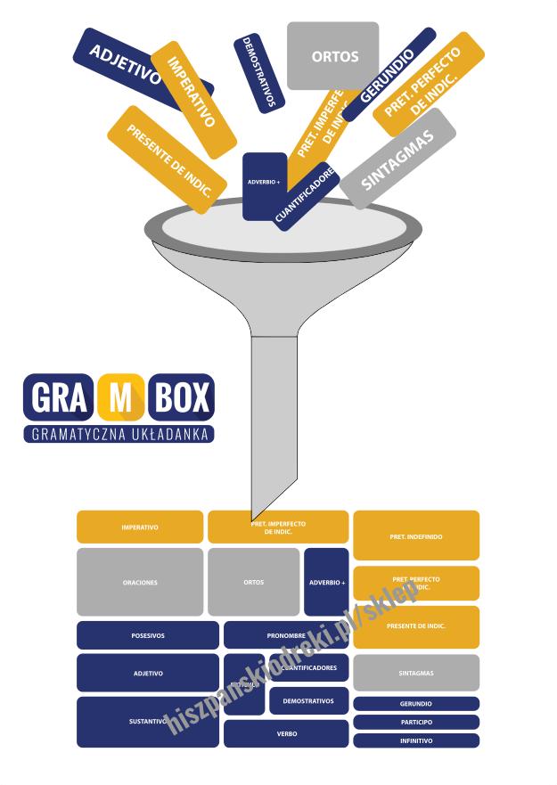 Grambox lejek